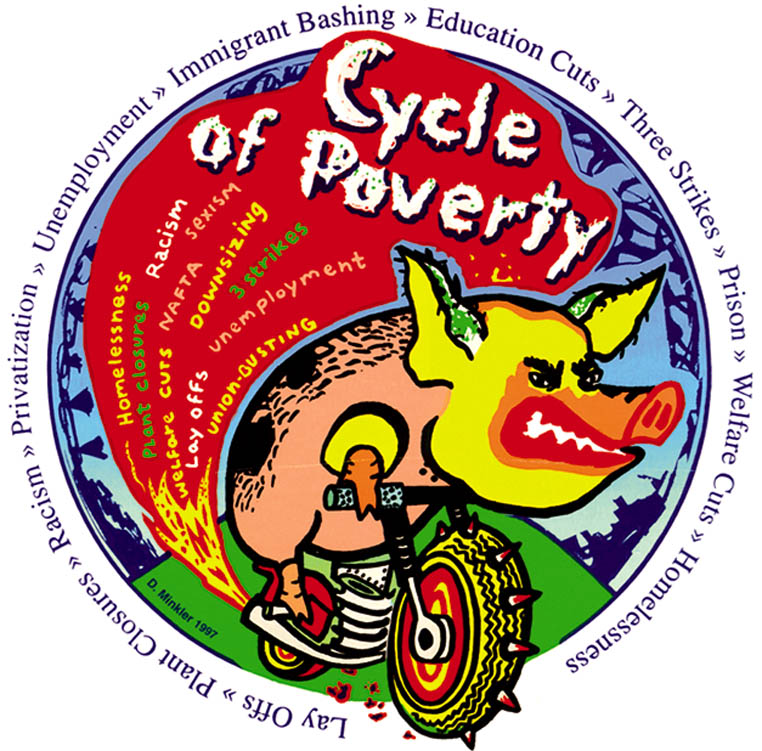 """Who Drives The Cycle of Poverty?"""" Art by Doug Minkler"""